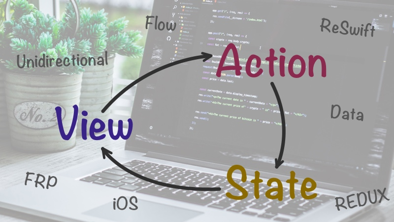 The Comprehensive Guide to the State Management in iOS